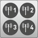 Vier Funkkanäle für Baustellen mit Störquellen