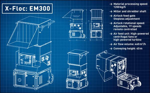 EM300 facts