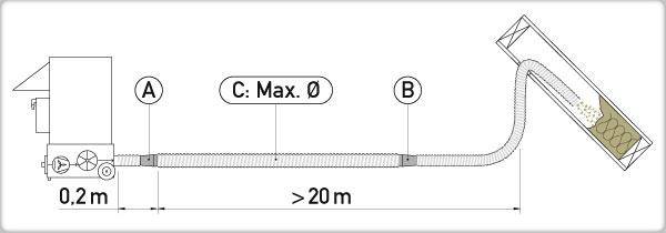 Verarbeitungstipp Förderleitung / Verbindungen